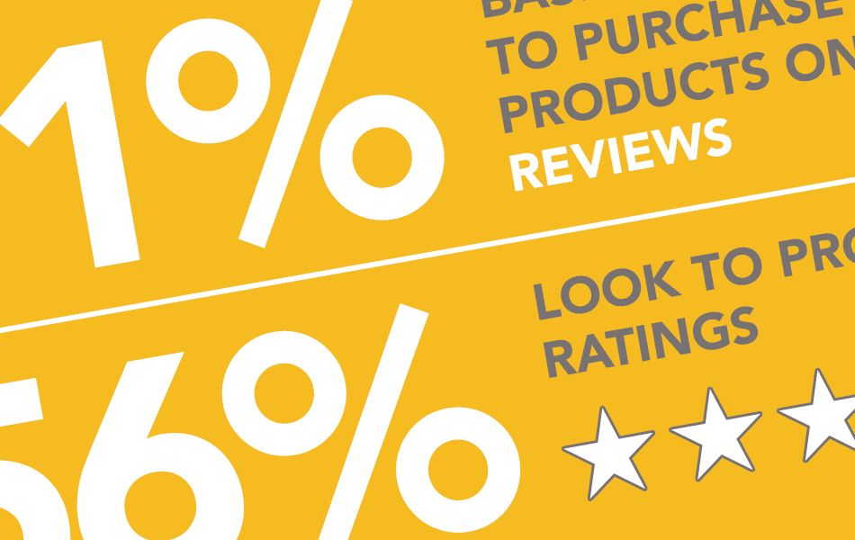 Is your conversion being negatively affected due to no on site reviews?